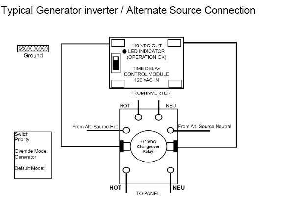 wiringTS30  Rv Wiring Diagram on